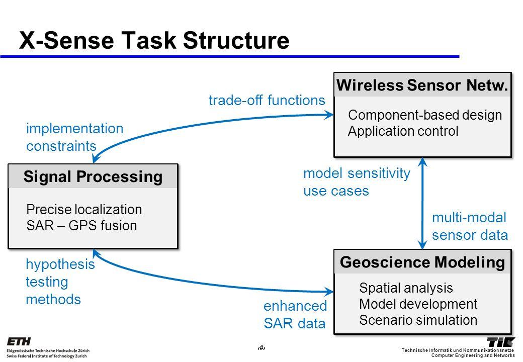 18 Computer Engineering and Networks Technische Informatik und Kommunikationsnetze X-Sense Task Structure Wireless Sensor Netw. Component-based design
