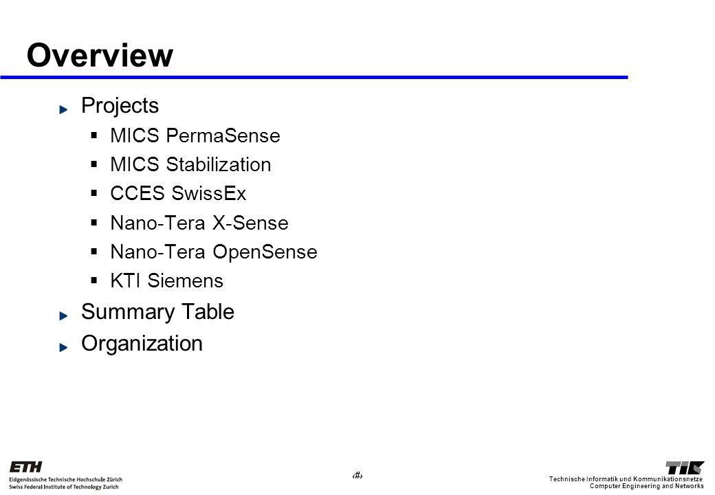 2 Computer Engineering and Networks Technische Informatik und Kommunikationsnetze Overview Projects MICS PermaSense MICS Stabilization CCES SwissEx Nano-Tera X-Sense Nano-Tera OpenSense KTI Siemens Summary Table Organization
