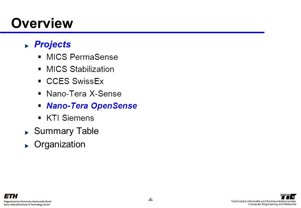 22 Computer Engineering and Networks Technische Informatik und Kommunikationsnetze Overview Projects MICS PermaSense MICS Stabilization CCES SwissEx Nano-Tera X-Sense Nano-Tera OpenSense KTI Siemens Summary Table Organization
