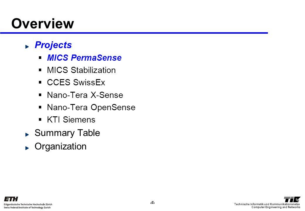 3 Computer Engineering and Networks Technische Informatik und Kommunikationsnetze Overview Projects MICS PermaSense MICS Stabilization CCES SwissEx Nano-Tera X-Sense Nano-Tera OpenSense KTI Siemens Summary Table Organization