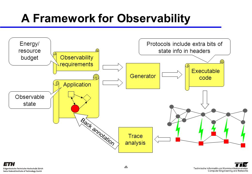 7 Computer Engineering and Networks Technische Informatik und Kommunikationsnetze A Framework for Observability Application Observability requirements Trace analysis Back annotation Observable state Energy/ resource budget Protocols include extra bits of state info in headers Generator Executable code
