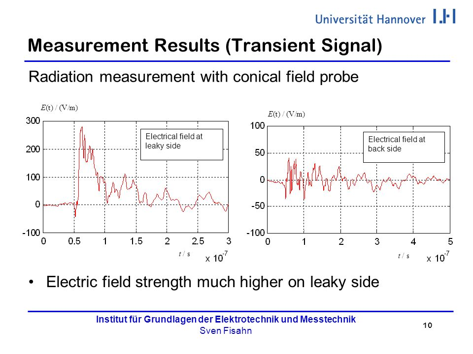 10 Institut für Grundlagen der Elektrotechnik und Messtechnik Sven Fisahn Measurement Results (Transient Signal) Radiation measurement with conical field probe Electrical field at leaky side t / s E(t) / (V/m) Electrical field at back side t / s E(t) / (V/m) Electric field strength much higher on leaky side