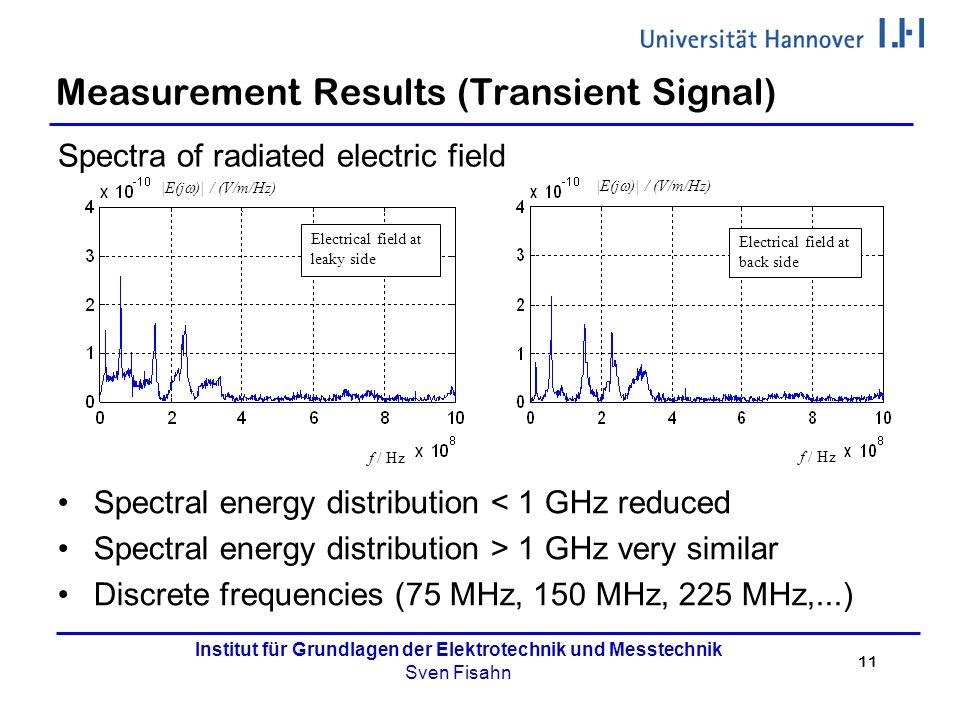 11 Institut für Grundlagen der Elektrotechnik und Messtechnik Sven Fisahn Measurement Results (Transient Signal) Spectra of radiated electric field f / Hz |E(j )| / (V/m/Hz) Electrical field at leaky side f / Hz |E(j )| / (V/m/Hz) Electrical field at back side Spectral energy distribution < 1 GHz reduced Spectral energy distribution > 1 GHz very similar Discrete frequencies (75 MHz, 150 MHz, 225 MHz,...)