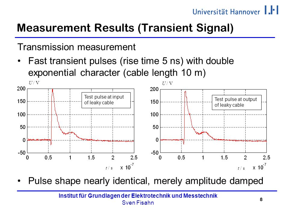 8 Institut für Grundlagen der Elektrotechnik und Messtechnik Sven Fisahn Measurement Results (Transient Signal) Transmission measurement Fast transient pulses (rise time 5 ns) with double exponential character (cable length 10 m) Test pulse at output of leaky cable t / s U / V Test pulse at input of leaky cable t / s U / V Pulse shape nearly identical, merely amplitude damped