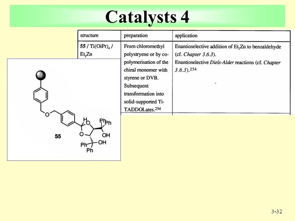 3-31 Catalysts 3