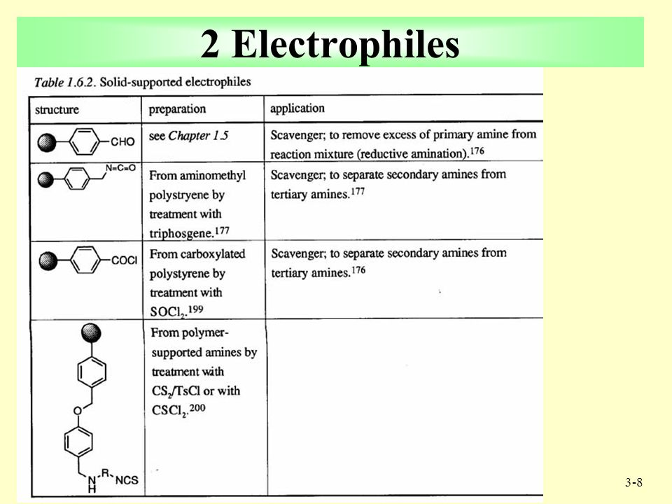 3-8 2 Electrophiles