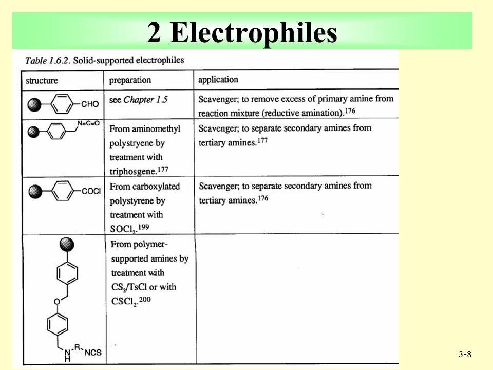 3-7 Example