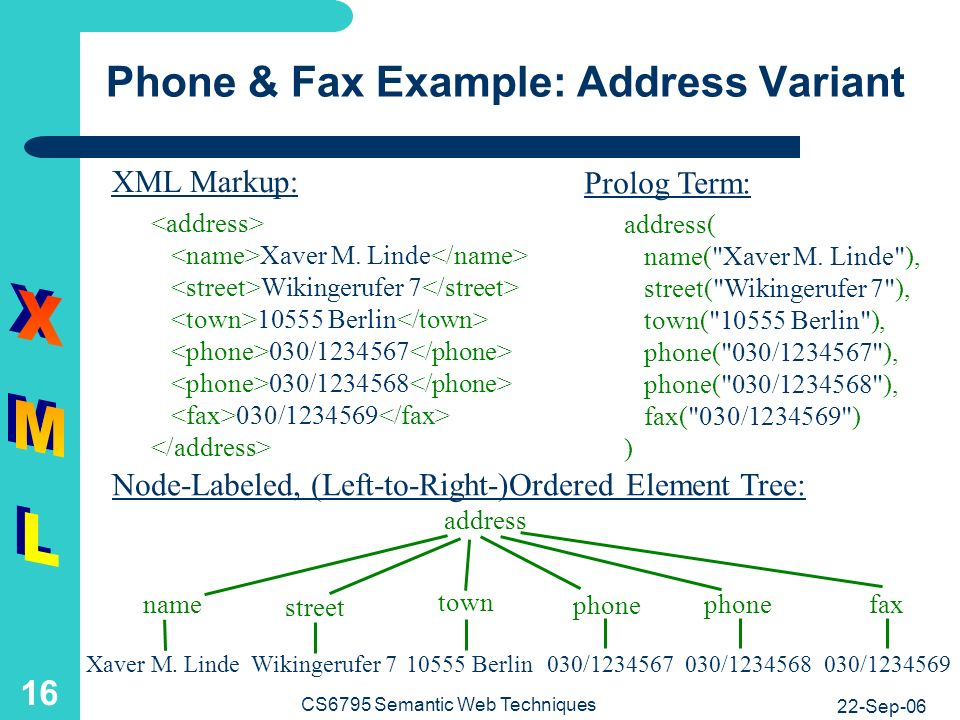 22-Sep-06 CS6795 Semantic Web Techniques 16 Phone & Fax Example: Address Variant Node-Labeled, (Left-to-Right-)Ordered Element Tree: address( name( Xaver M.