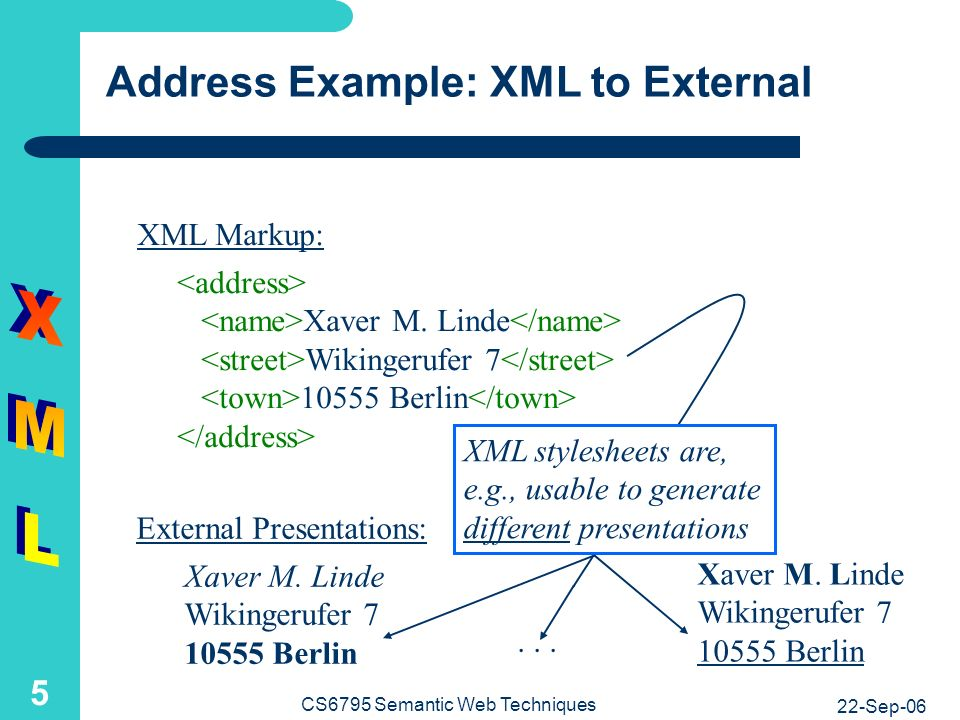 22-Sep-06 CS6795 Semantic Web Techniques 5 Address Example: XML to External Xaver M.