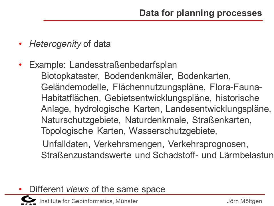 Institute for Geoinformatics, MünsterJörn Möltgen Data for planning processes Heterogenity of data Example: Landesstraßenbedarfsplan Biotopkataster, B