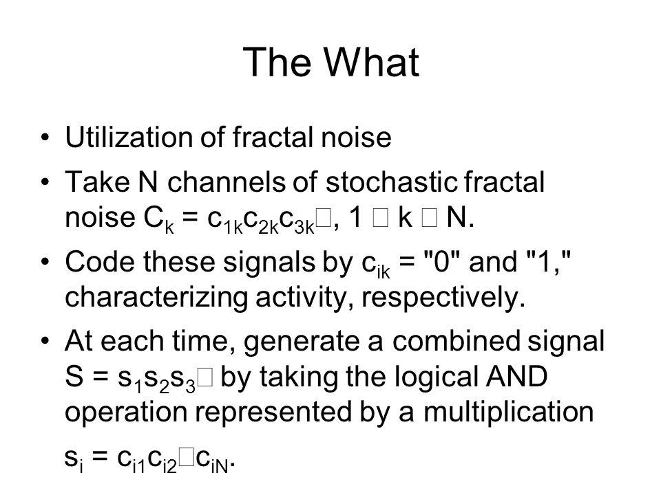 The What Utilization of fractal noise Take N channels of stochastic fractal noise C k = c 1k c 2k c 3k, 1 k N.