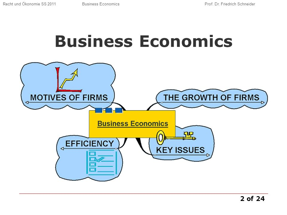 http://www.bized.co.uk Recht und Ökonomie SS 2011 Business Economics Prof.