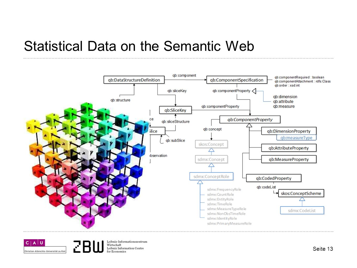 Statistical Data on the Semantic Web Seite 13