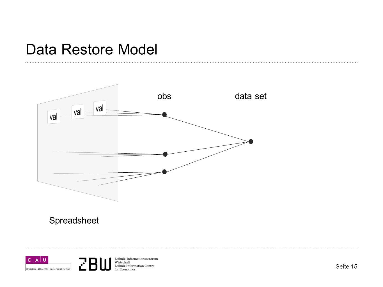 Data Restore Model Seite 15 Spreadsheet obsdata set