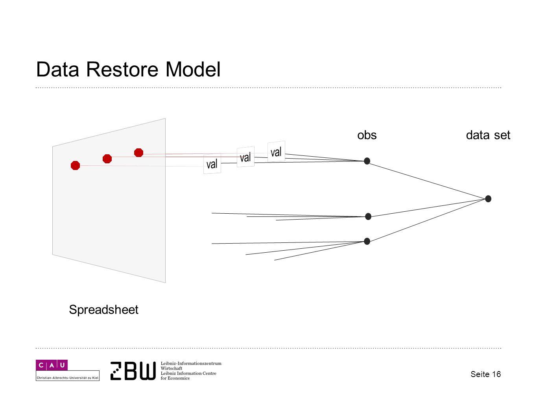 Data Restore Model Seite 16 Spreadsheet obsdata set