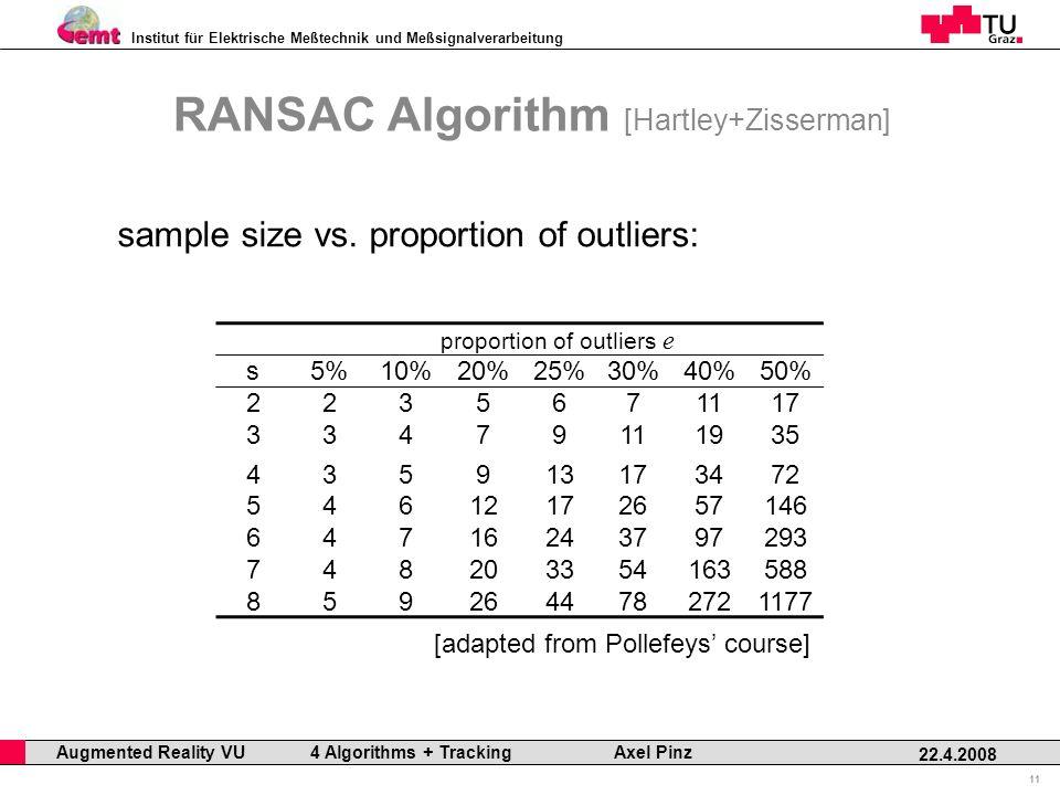 Institut für Elektrische Meßtechnik und Meßsignalverarbeitung Professor Horst Cerjak, 19.12.2005 11 22.4.2008 Augmented Reality VU 4 Algorithms + Tracking Axel Pinz RANSAC Algorithm [Hartley+Zisserman] proportion of outliers e s5%10%20%25%30%40%50% 2235671117 33479111935 435913173472 54612172657146 64716243797293 748203354163588 8592644782721177 sample size vs.