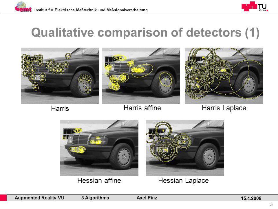 Institut für Elektrische Meßtechnik und Meßsignalverarbeitung Professor Horst Cerjak, 19.12.2005 20 15.4.2008 Augmented Reality VU 3 Algorithms Axel P