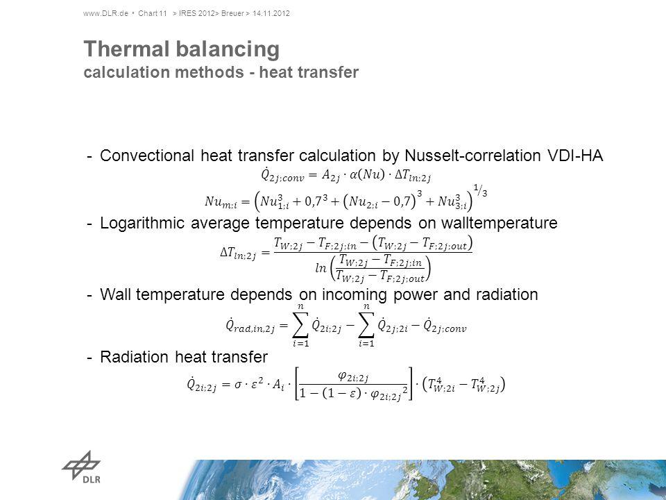 www.DLR.de Chart 11 Thermal balancing calculation methods - heat transfer > IRES 2012> Breuer > 14.11.2012