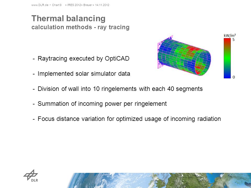 www.DLR.de Chart 9 -Raytracing executed by OptiCAD -Implemented solar simulator data -Division of wall into 10 ringelements with each 40 segments -Sum