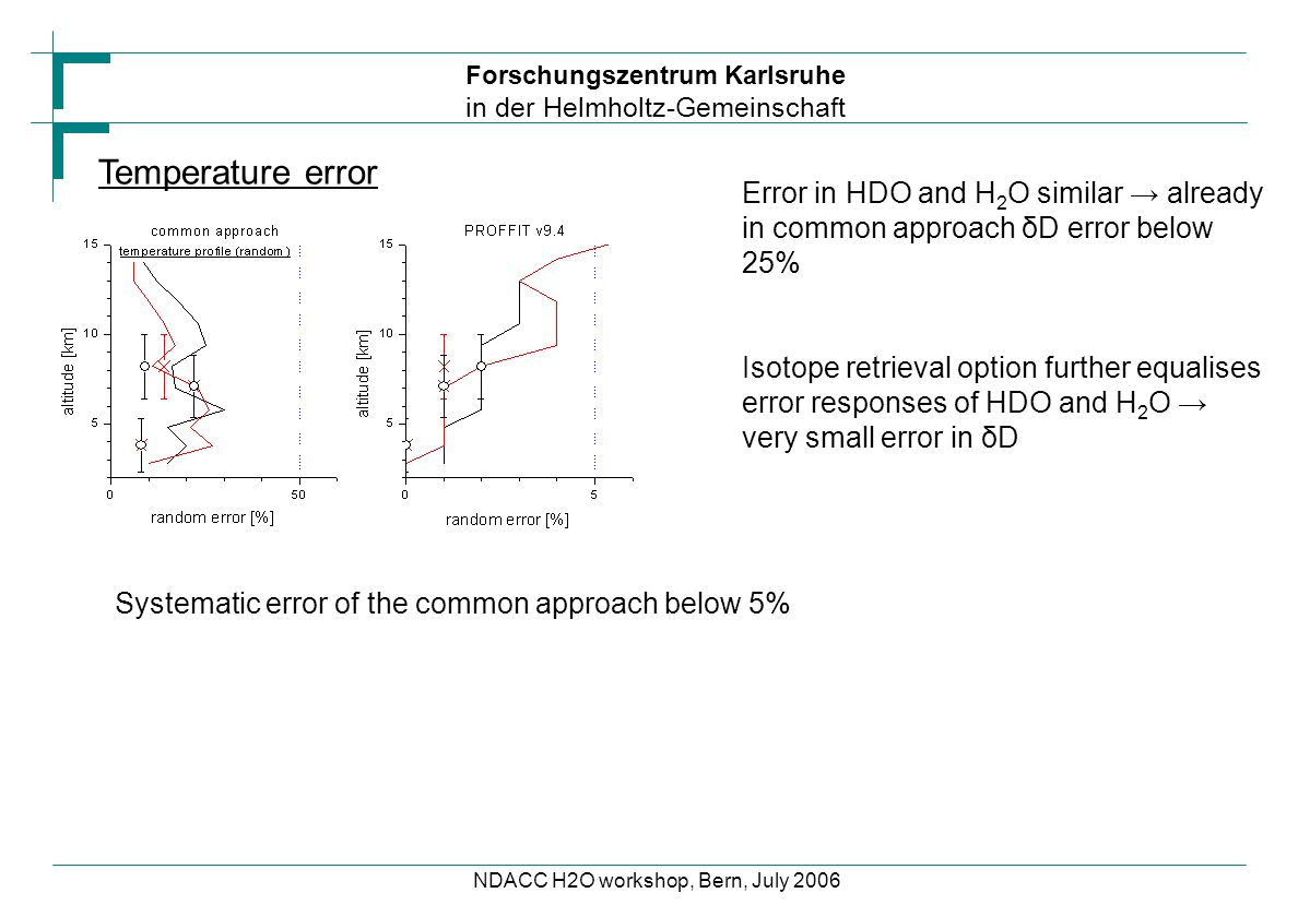 Forschungszentrum Karlsruhe in der Helmholtz-Gemeinschaft NDACC H2O workshop, Bern, July 2006 Temperature error Systematic error of the common approach below 5% Error in HDO and H 2 O similar already in common approach δD error below 25% Isotope retrieval option further equalises error responses of HDO and H 2 O very small error in δD