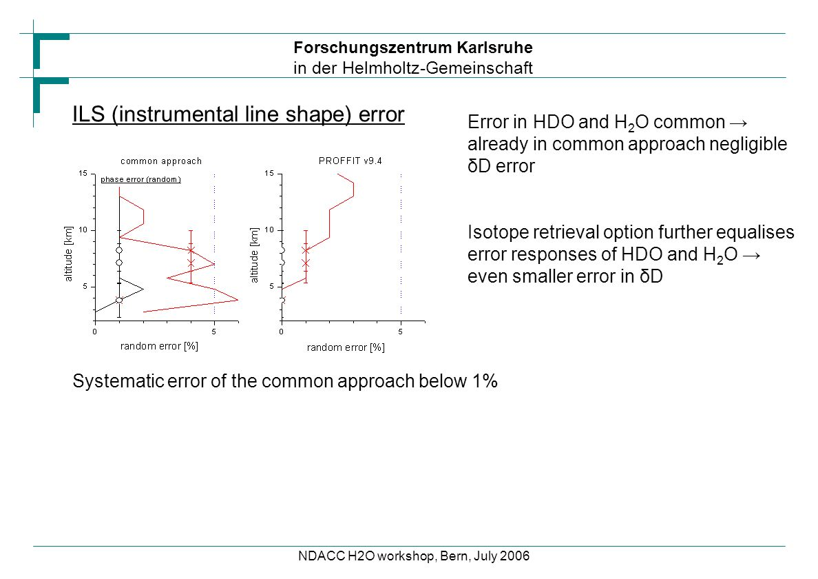 Forschungszentrum Karlsruhe in der Helmholtz-Gemeinschaft NDACC H2O workshop, Bern, July 2006 ILS (instrumental line shape) error Systematic error of the common approach below 1% Error in HDO and H 2 O common already in common approach negligible δD error Isotope retrieval option further equalises error responses of HDO and H 2 O even smaller error in δD