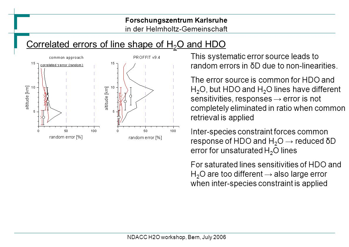 Forschungszentrum Karlsruhe in der Helmholtz-Gemeinschaft NDACC H2O workshop, Bern, July 2006 Correlated errors of line shape of H 2 O and HDO This sy