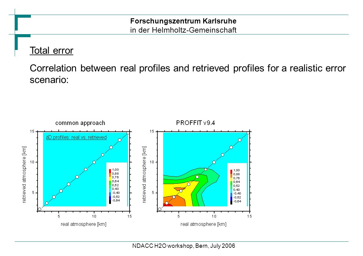 Forschungszentrum Karlsruhe in der Helmholtz-Gemeinschaft NDACC H2O workshop, Bern, July 2006 Total error Correlation between real profiles and retrie
