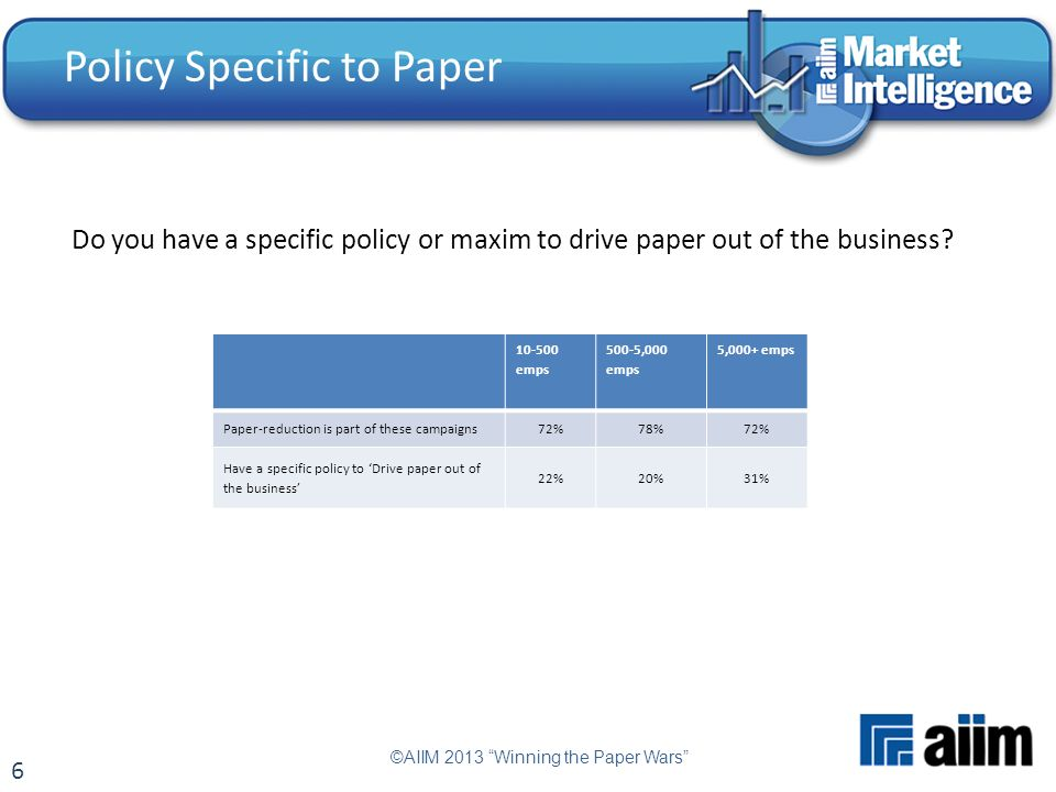 6 Policy Specific to Paper Do you have a specific policy or maxim to drive paper out of the business.