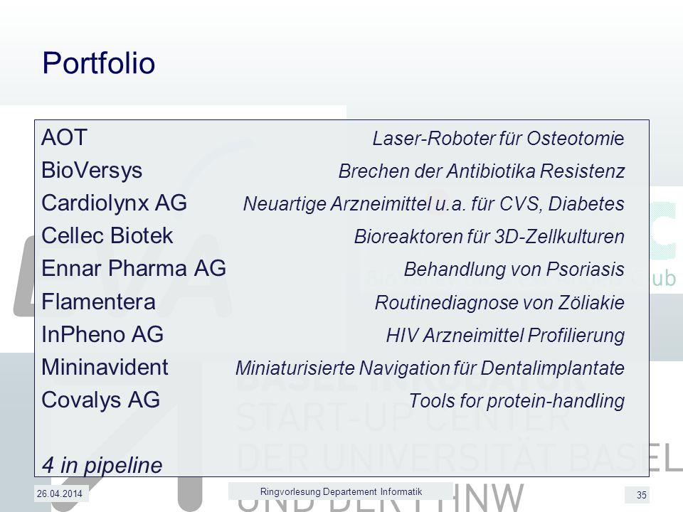 35 Portfolio AOT Laser-Roboter für Osteotomie BioVersys Brechen der Antibiotika Resistenz Cardiolynx AG Neuartige Arzneimittel u.a.