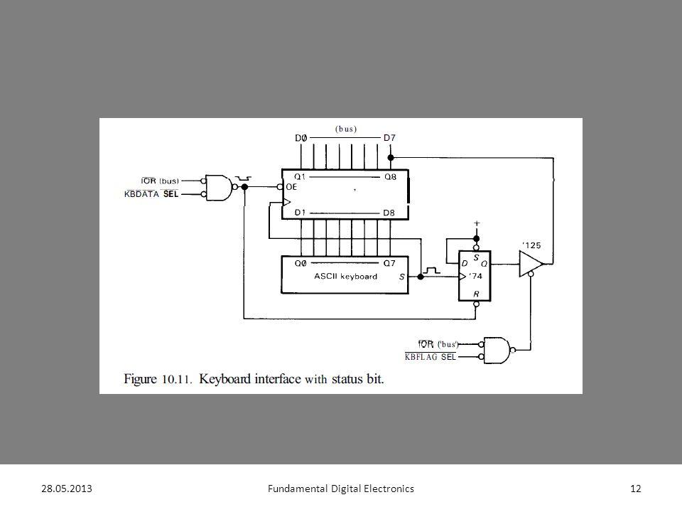 28.05.201312Fundamental Digital Electronics