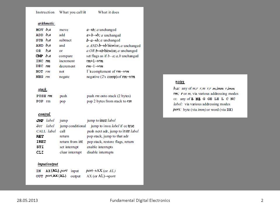28.05.20132Fundamental Digital Electronics