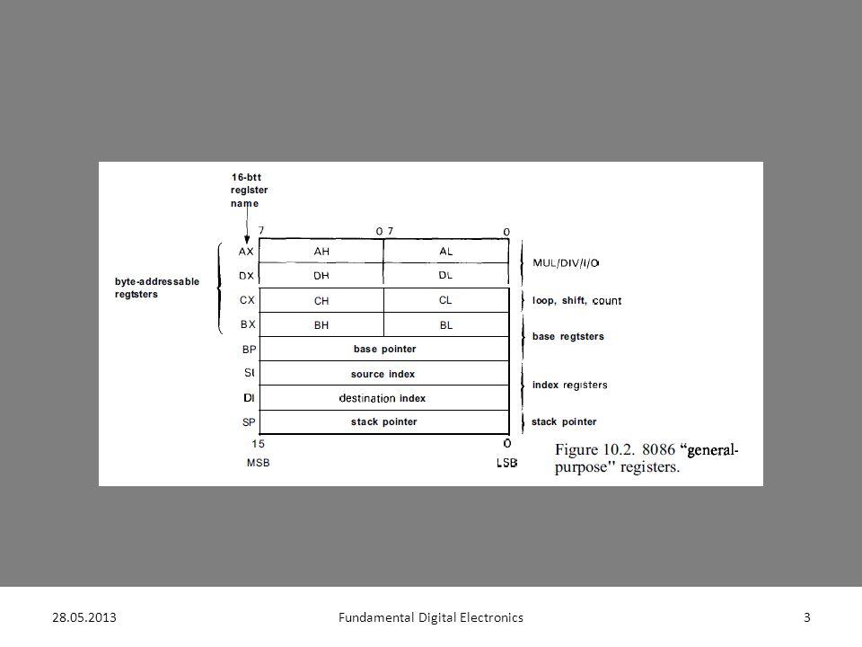 28.05.20133Fundamental Digital Electronics