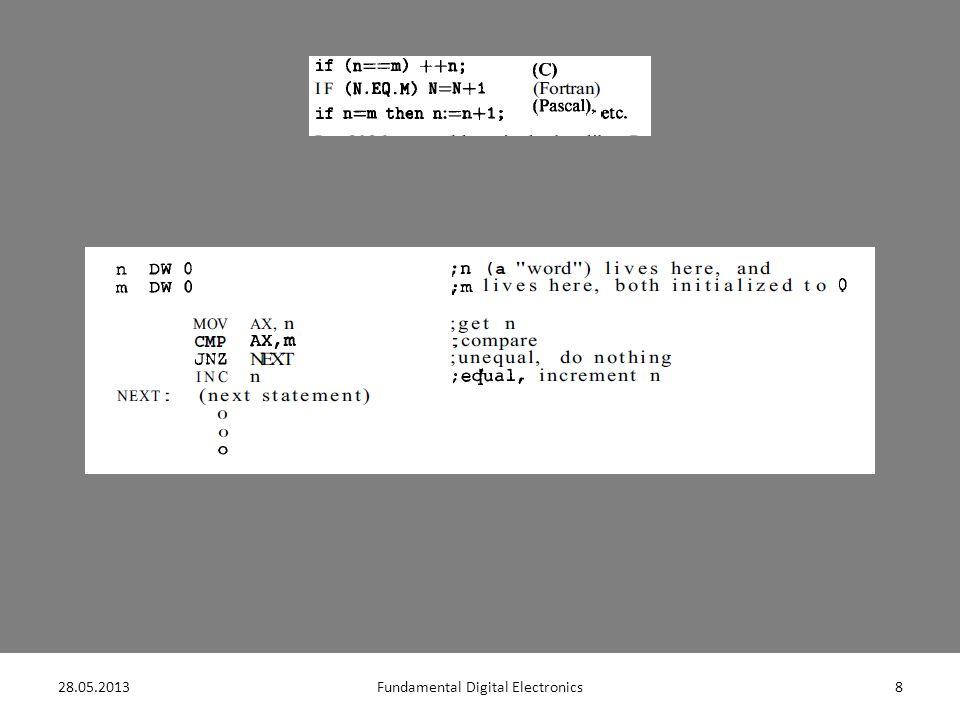 28.05.20138Fundamental Digital Electronics