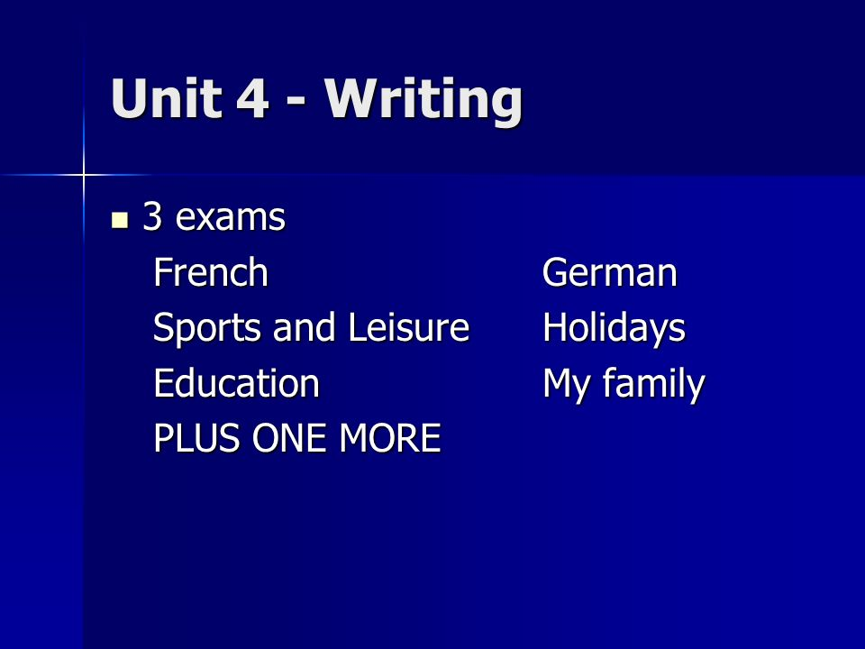 Unit 4 - Writing 3 exams 3 exams FrenchGerman Sports and LeisureHolidays EducationMy family PLUS ONE MORE