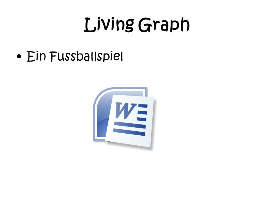 Living Graph Ein Fussballspiel
