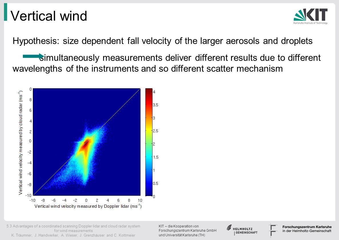 KIT – die Kooperation von Forschungszentrum Karlsruhe GmbH und Universität Karlsruhe (TH) 5.3 Advantages of a coordinated scanning Doppler lidar and cloud radar system for wind measurements K.