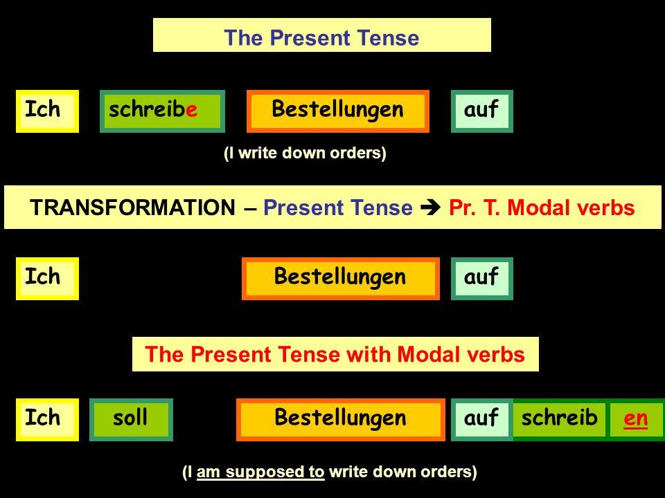 IchschreibeBestellungen The Present Tense (I write down orders) TRANSFORMATION – Present Tense Pr. T. Modal verbs IchBestellungen Ich soll Bestellunge
