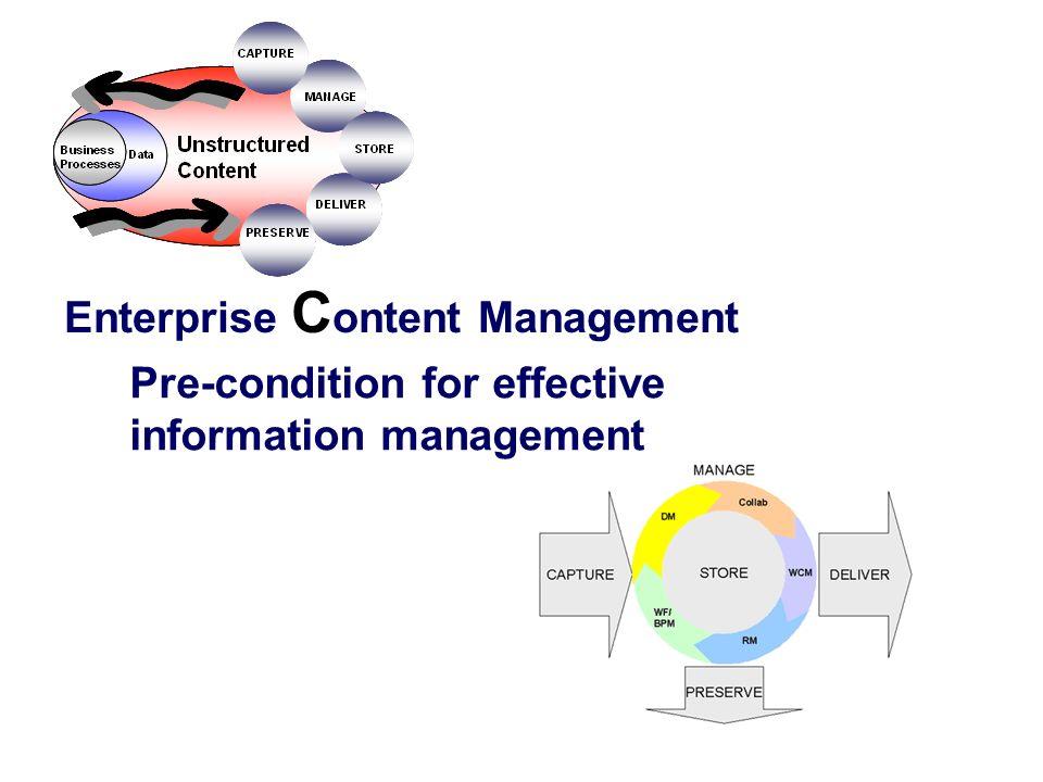 Enterprise C ontent Management Pre-condition for effective information management