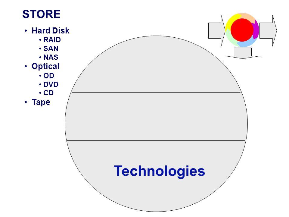 STORE Technologies Hard Disk RAID SAN NAS Optical OD DVD CD Tape