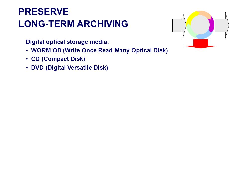 PRESERVE LONG-TERM ARCHIVING Digital optical storage media: WORM OD (Write Once Read Many Optical Disk) CD (Compact Disk) DVD (Digital Versatile Disk)