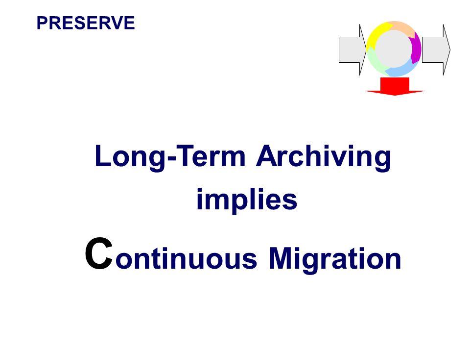 PRESERVE Long-Term Archiving implies C ontinuous Migration