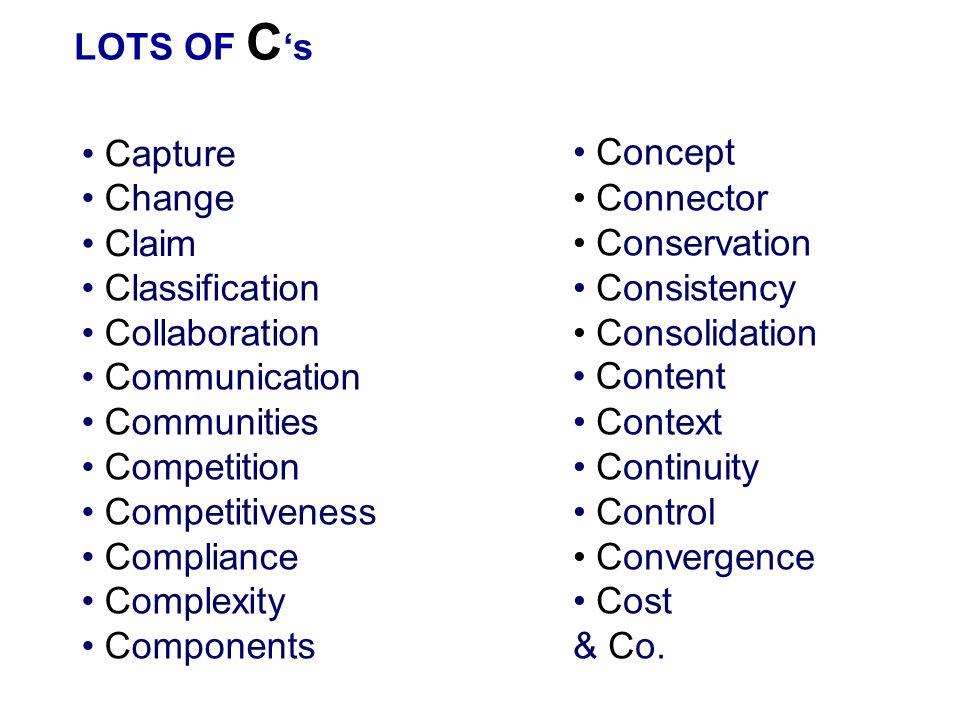 LOTS OF C s Capture Change Claim Classification Collaboration Communication Communities Competition Competitiveness Compliance Complexity Components C