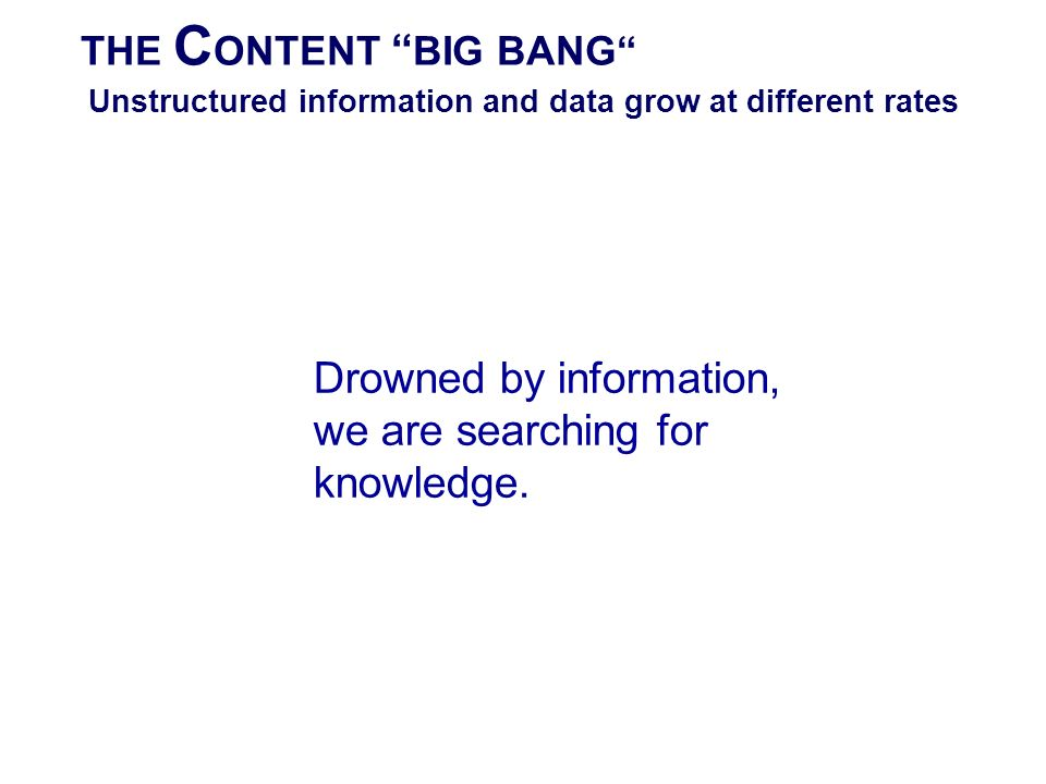 THE C ONTENT BIG BANG 78% average growth Fixed, unstructured data Dynamic, structured data Storage Demand Petabytes Stored information volume grows by