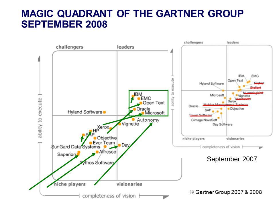 MAGIC QUADRANT OF THE GARTNER GROUP SEPTEMBER 2008 September 2007 © Gartner Group 2007 & 2008 Autonomy