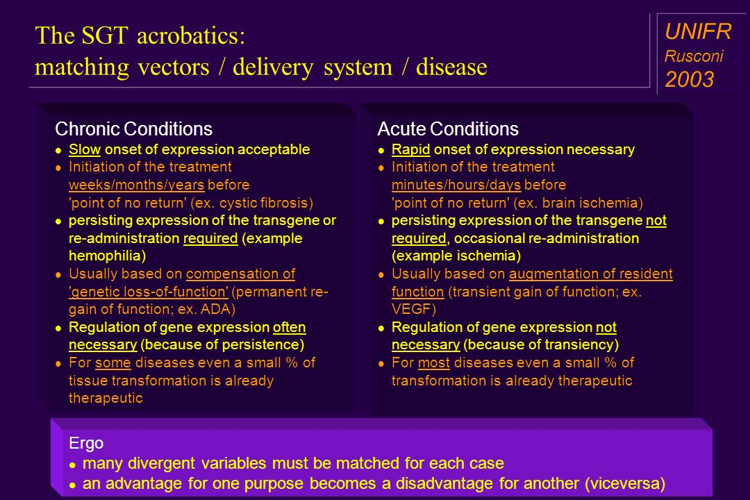 The SGT acrobatics: matching vectors / delivery system / disease a aa a aa UNIFR Rusconi 2003 Chronic Conditions Slow onset of expression acceptable Initiation of the treatment weeks/months/years before point of no return (ex.
