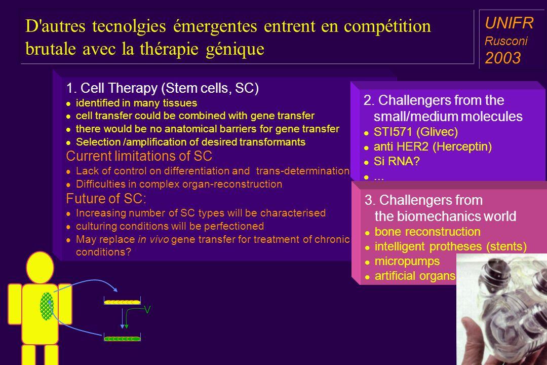 D autres tecnolgies émergentes entrent en compétition brutale avec la thérapie génique a aa a aa 1.