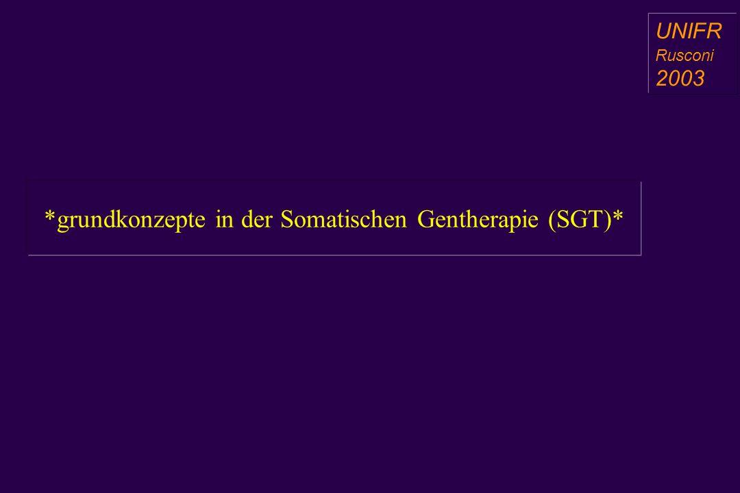 *grundkonzepte in der Somatischen Gentherapie (SGT)* a aa a aa UNIFR Rusconi 2003