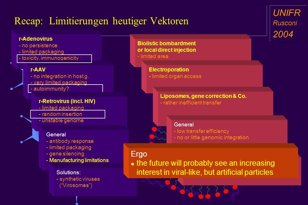 Recap: Limitierungen heutiger Vektoren a aa a aa r-Adenovirus - no persistence - limited packaging - toxicity, immunogenicity Biolistic bombardment or