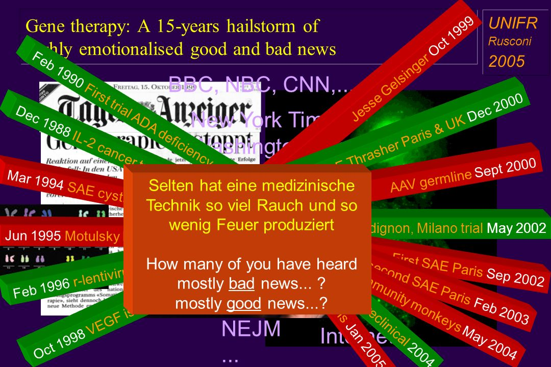 Gene therapy: A 15-years hailstorm of highly emotionalised good and bad news a aa a aa UNIFR Rusconi 2005 BBC, NBC, CNN,... New York Times Washington