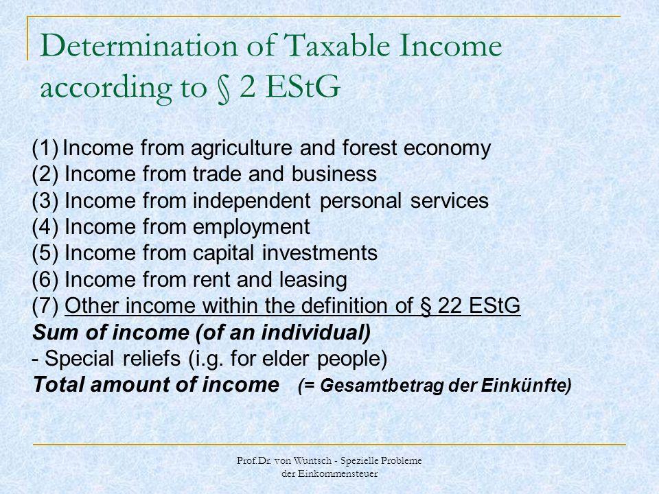 Prof.Dr. von Wuntsch - Spezielle Probleme der Einkommensteuer Determination of Taxable Income according to § 2 EStG (1) Income from agriculture and fo